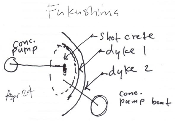 Fukushima Encapsulation Method